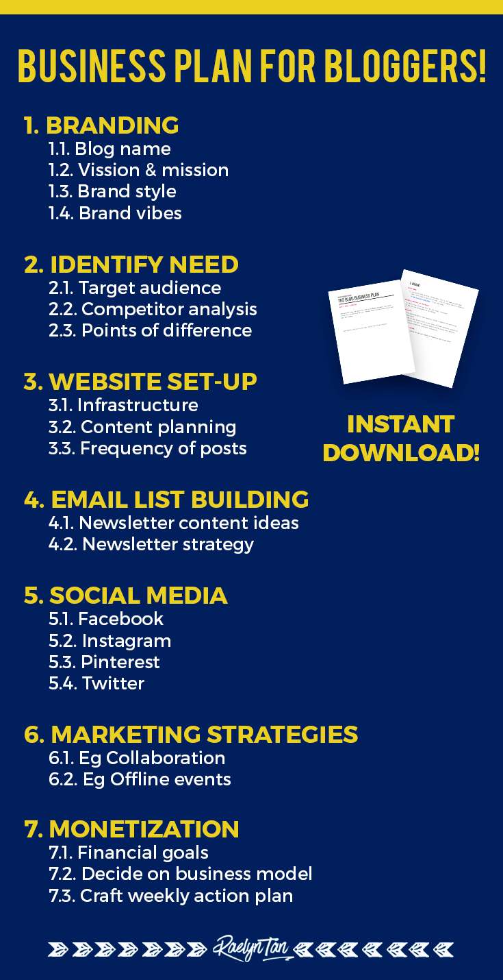 How To Craft Your Blog Business Plan (Template Included!)