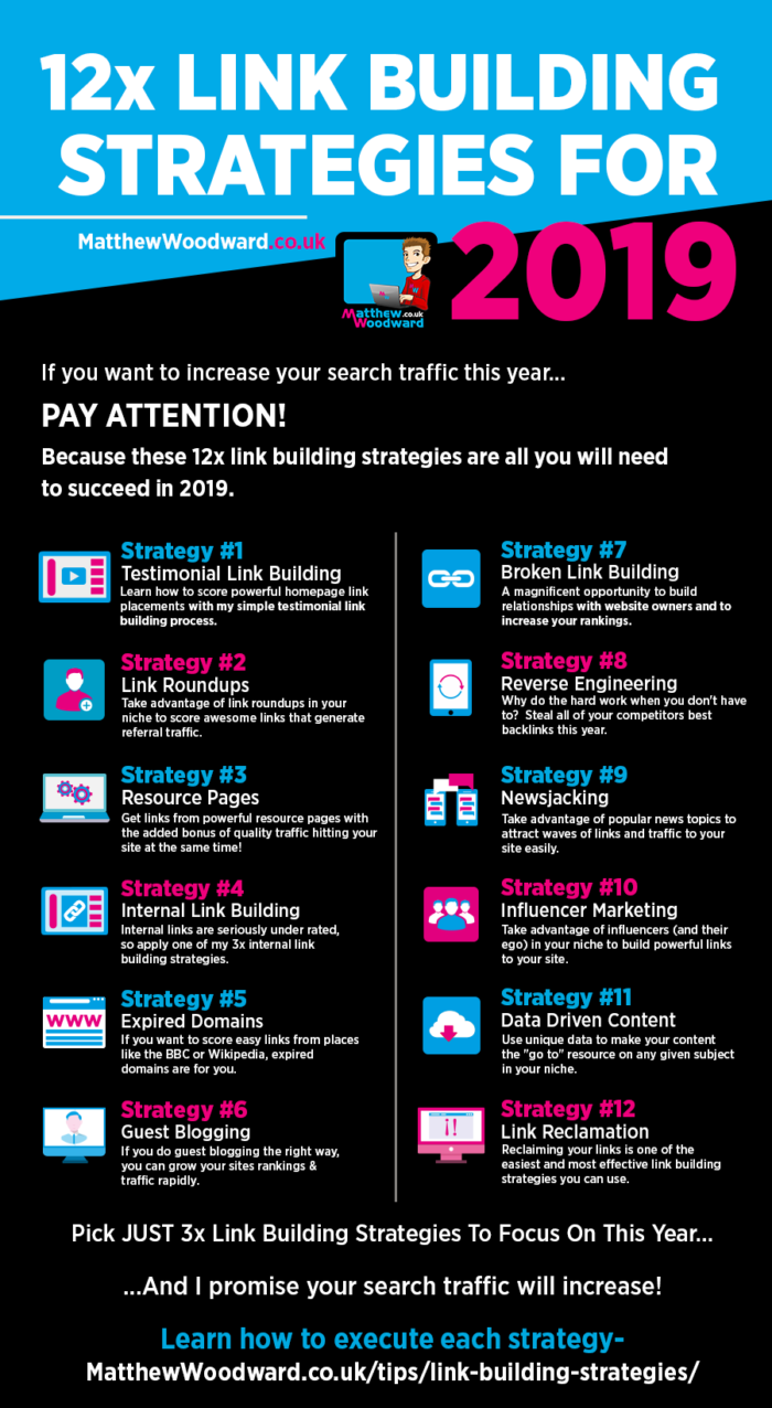 12x Link Building Strategies To Increase Your Search Traffic [Infographic]