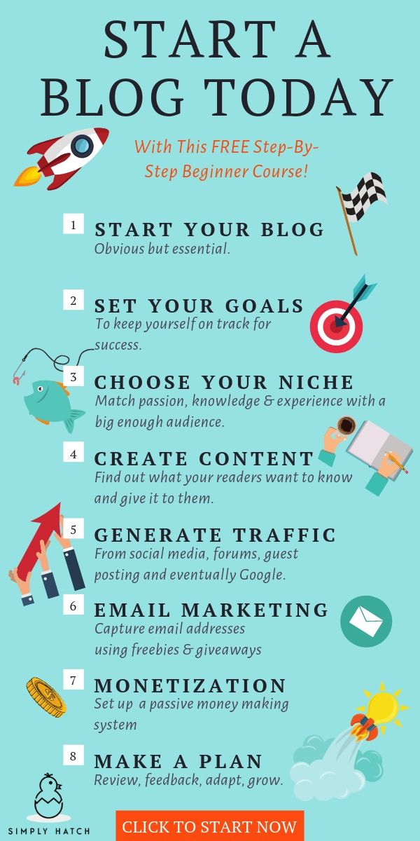 Start A Blog Today!
